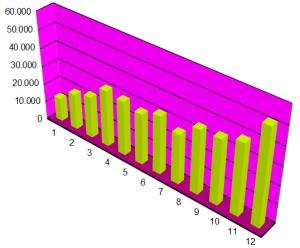 Übersich - Page Views: parfuemerienachrichten
