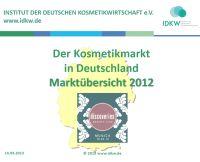 Der Kosmetikmarkt in Deutschland