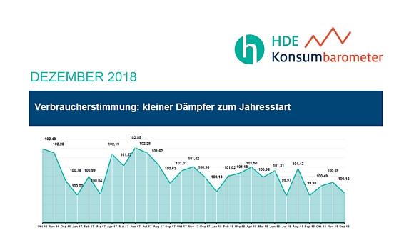 HDE Konsumbarometer_122018